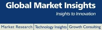 Control cable market size